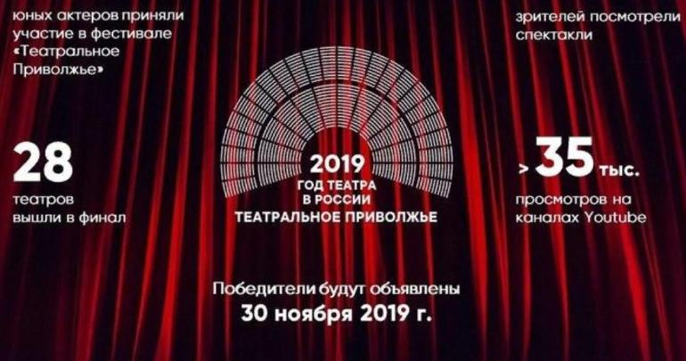 "Over 100 thousand people watched the plays of ""Theatrical Volga region"""